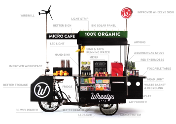 bike-cafe2
